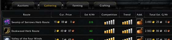 Tycoon WoW Gold Addon