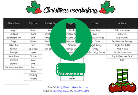 Vocabulario clave de Navidad Bilingüe// Bilingual Christmas Key Vocabulary