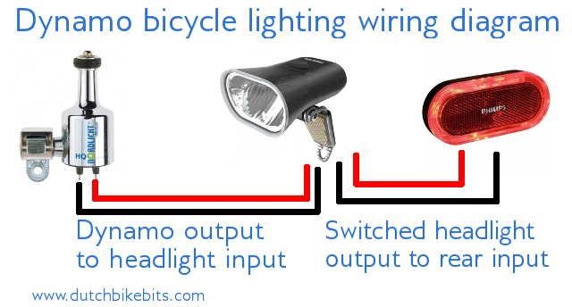 Bikes Electrical Dynamo While the electricity from the