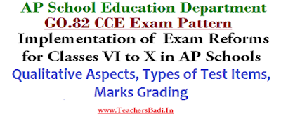 Qualitative Aspects,Types of Test Items,Marks Grading
