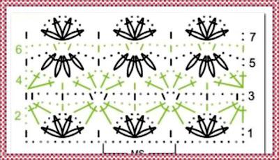 Gráfico do ponto de crochê estrela