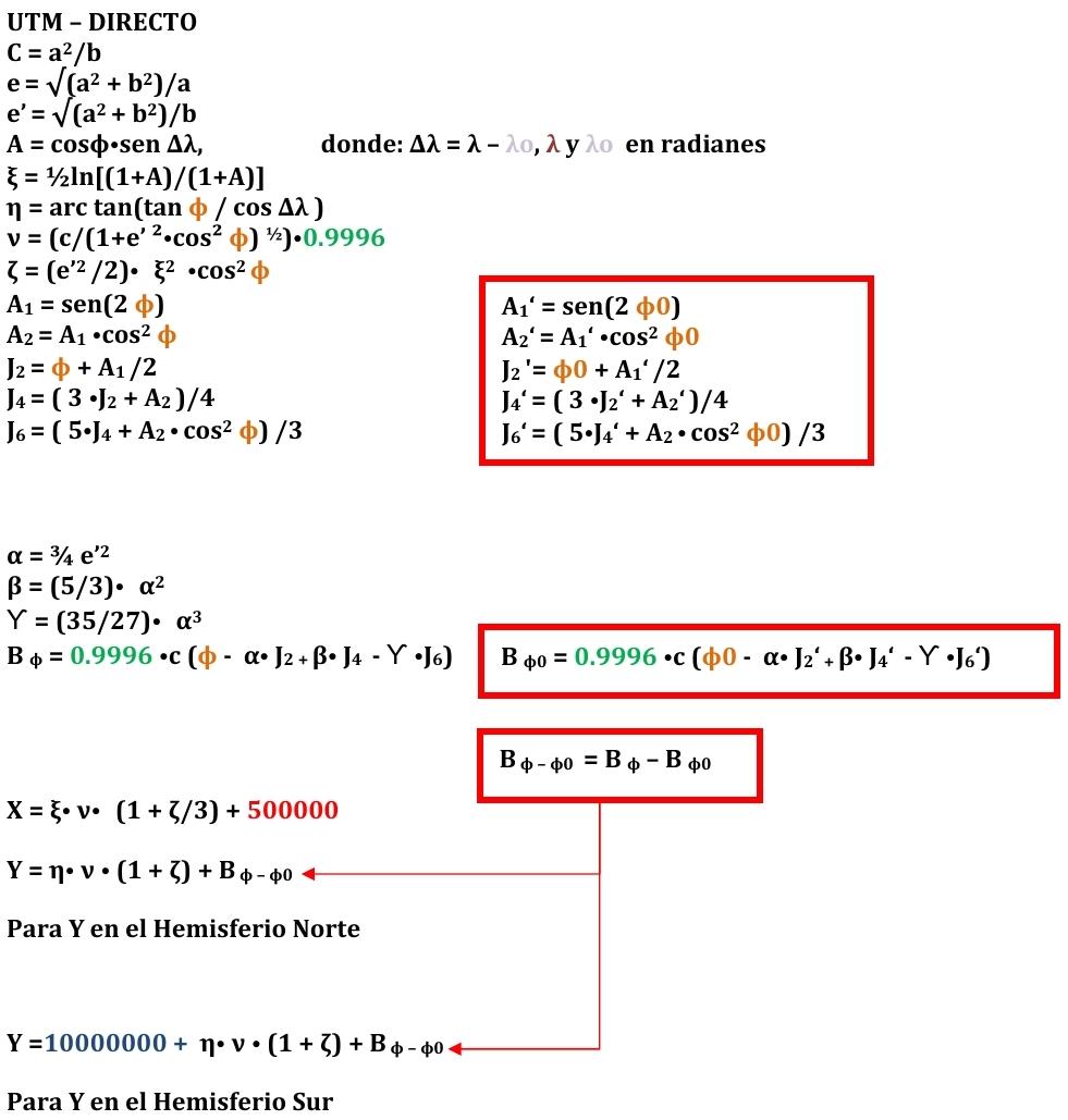 Ingeografos: Proyección Universal Transversal Mercator (UTM) y ...