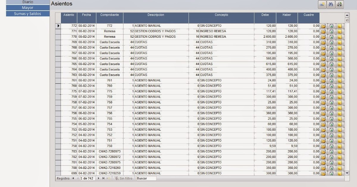 todoaccess: Integración de la contabilidad con otras plantillas de ...