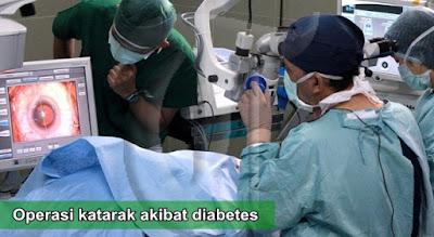 Biaya Perawatan Penderita Diabetes