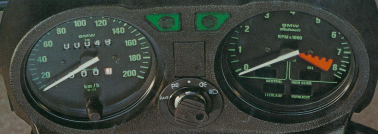 The Velobanjogent Bmw Motometer Instruments The R45