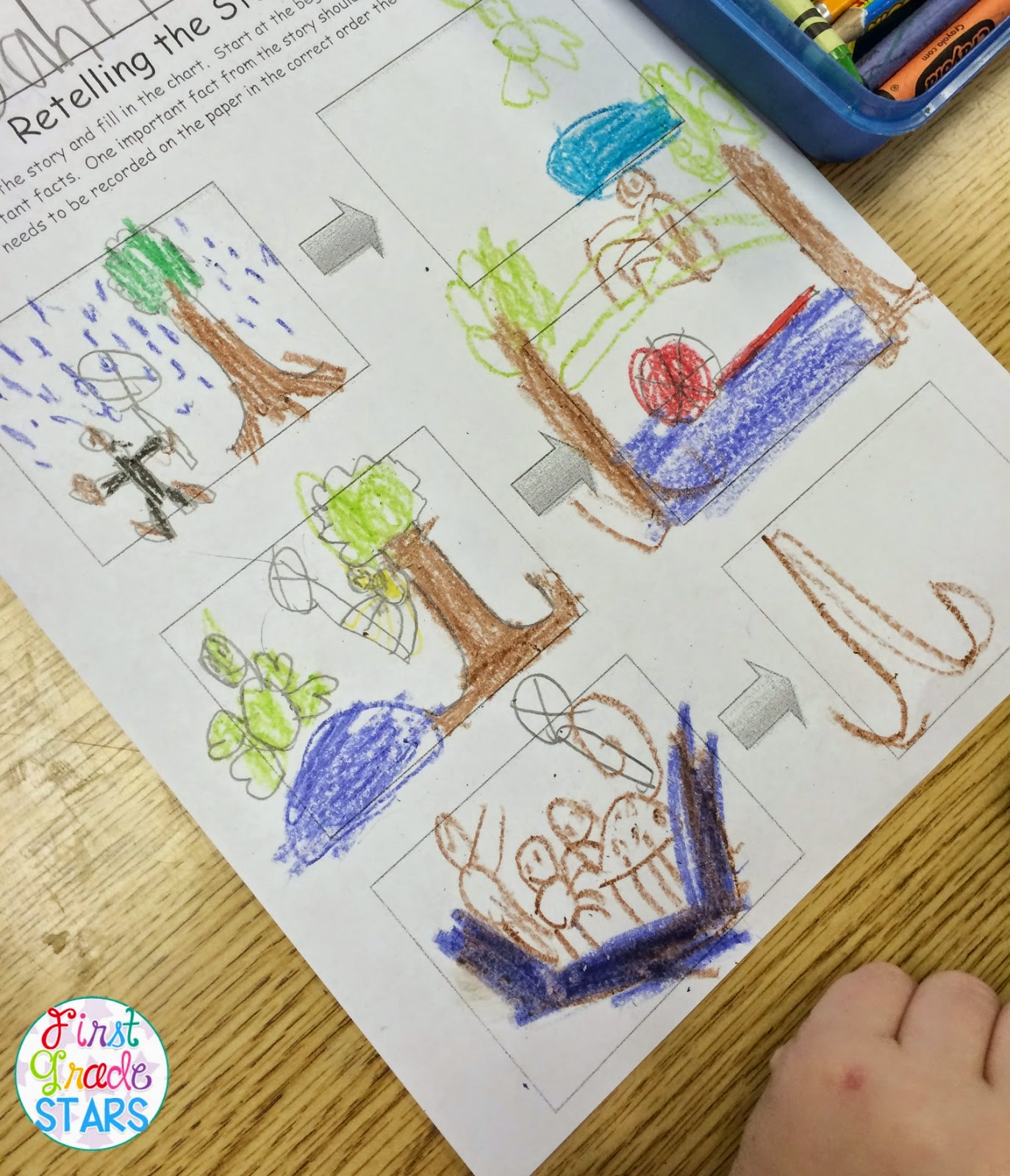First Grade STARS: Worksheets Don't Grow Dendrites Book Study ...