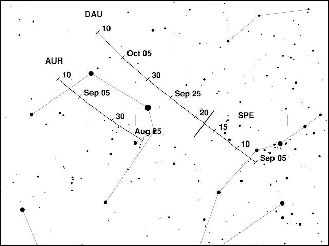 Epsilon Perseids