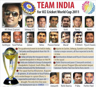 essay on indian cricket team • the kid, who starred in the boost advertisement with kapil dev, went on to become a member of the indian cricket team the legend of sachin tendulkar essay.