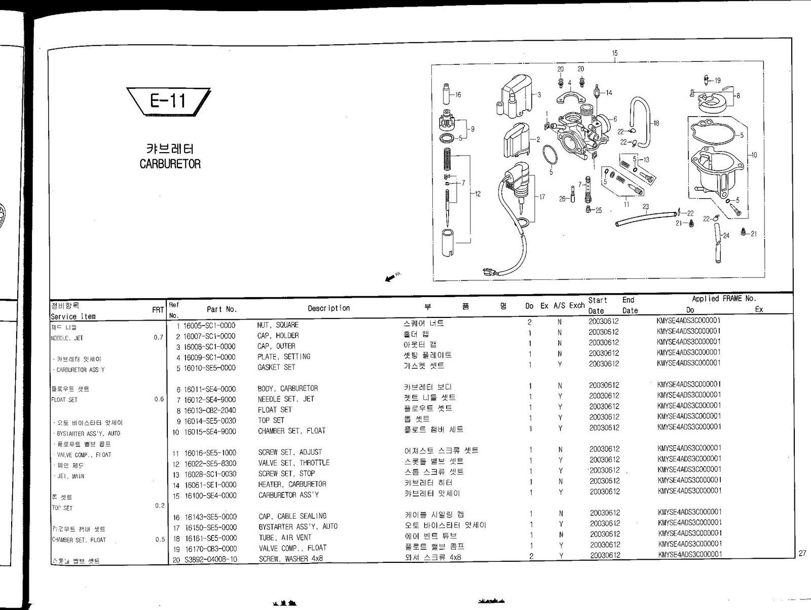 baotian qt50 manual