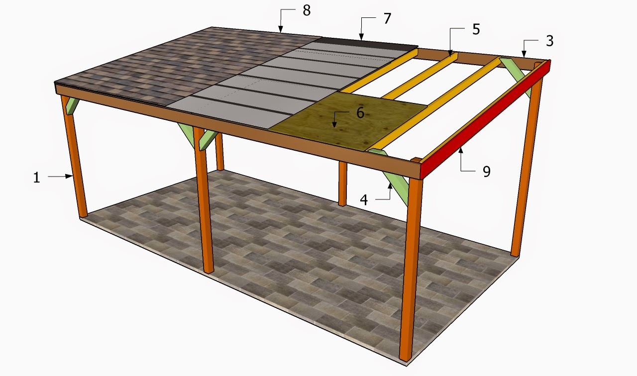 Howtospecialist Pizza Oven Plans Gazebo Plans