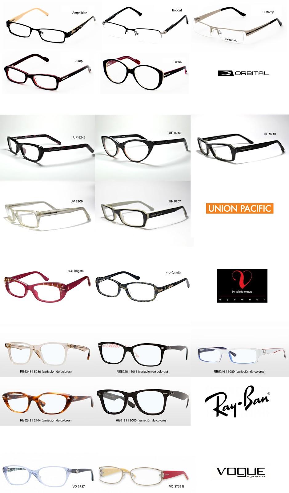 Cómo elegir un lindo par de anteojos y no morir en el intento ...