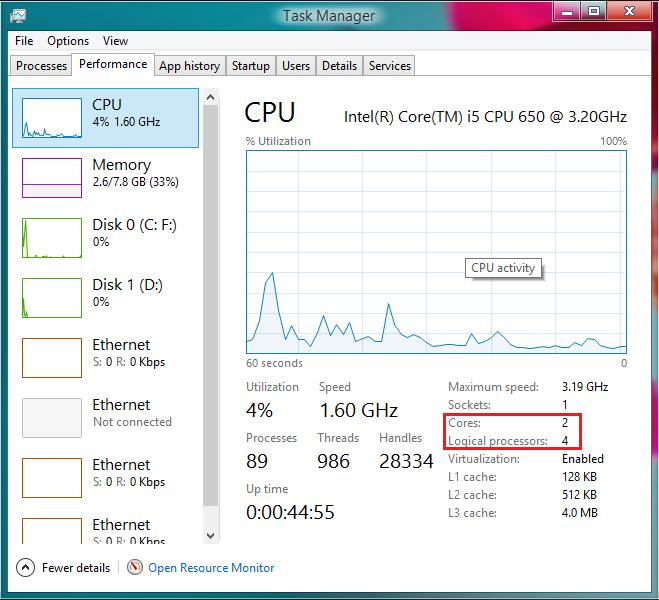 Multi-Core CPU