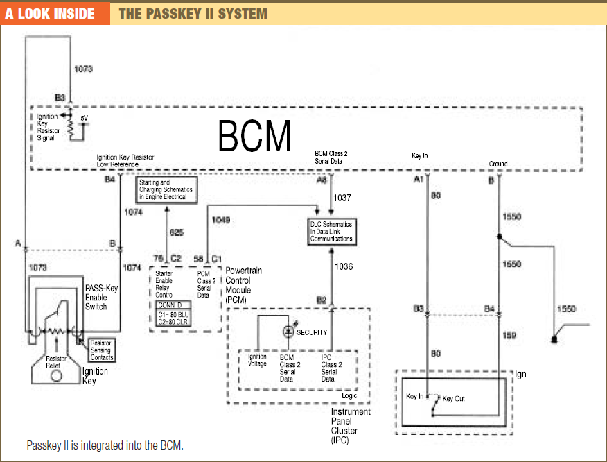 There are three ways to get that resistance range number. One is to look at the caru0027s original invoice. Another is to insert the key into GMu0027s special ...  sc 1 st  Chevrolet Corvette C5 (97-04) - blogger : passkey 3 wiring diagram - yogabreezes.com
