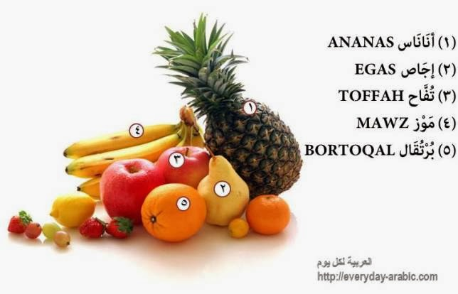learn fruit names in Arabic language