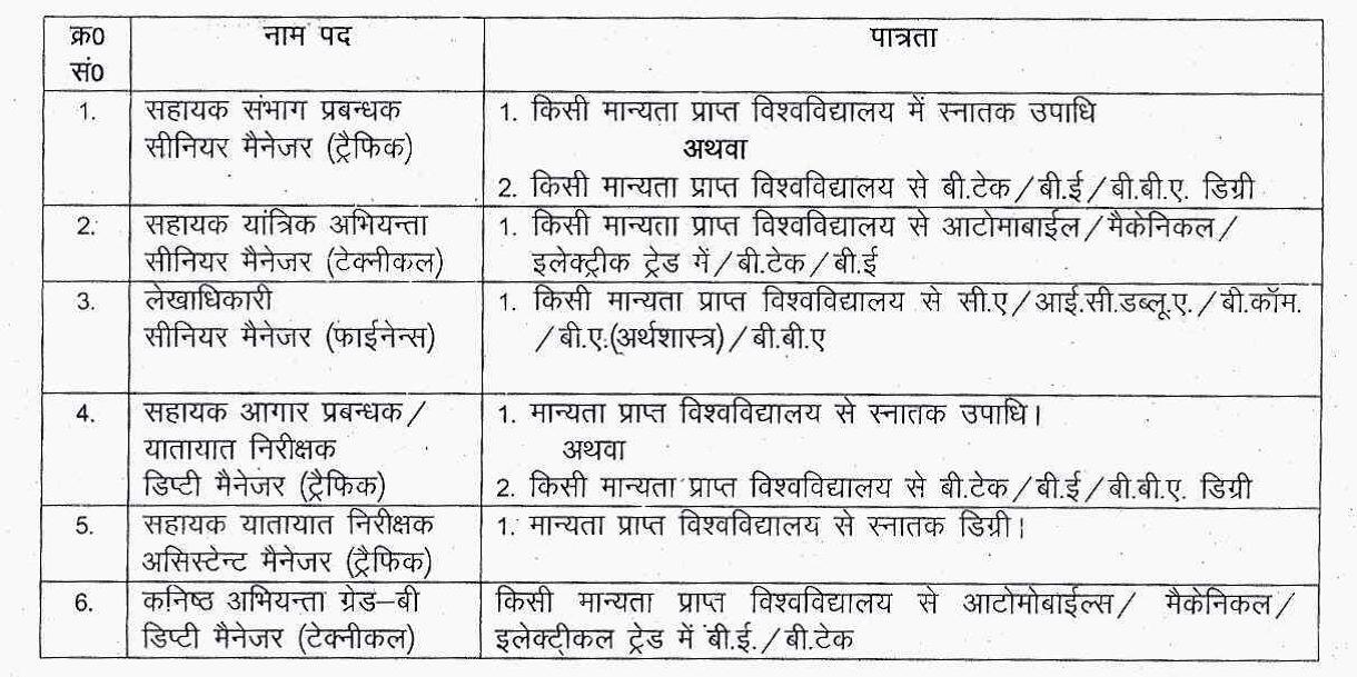 freshers 2014: RSRTC Recruitment 2014 Jobs in Rajasthan Roadways 2014