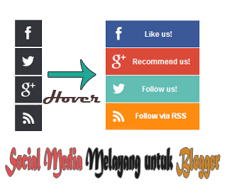 Memasang Widget Social Media Melayang di Blog