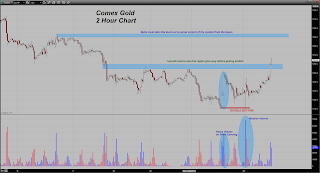 prix de l'or, de l'argent et des minières / suivi quotidien en clôture - Page 7 Chart20131210070912