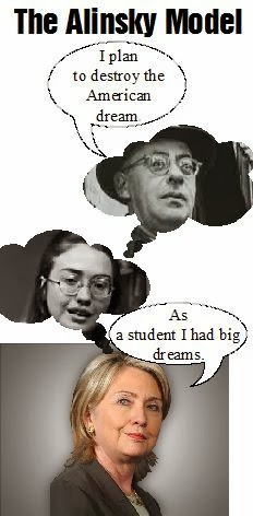 hillary thesis alinsky At wellesley college in 1969, clinton, whose name was hillary rodham back then, wrote a 92-page thesis on alinsky, the left-wing community organizer best known as the author of rules for radicals.