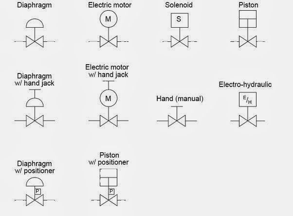 Interpreting Piping And Instrumentation Diagrams Symbology in addition Mechanical Engineering Diagram furthermore Pressure Switch Symbol Pandid likewise 1999 Chevy Silverado Power Steering System together with Motor Control Circuits. on mechanical interlock schematic diagram