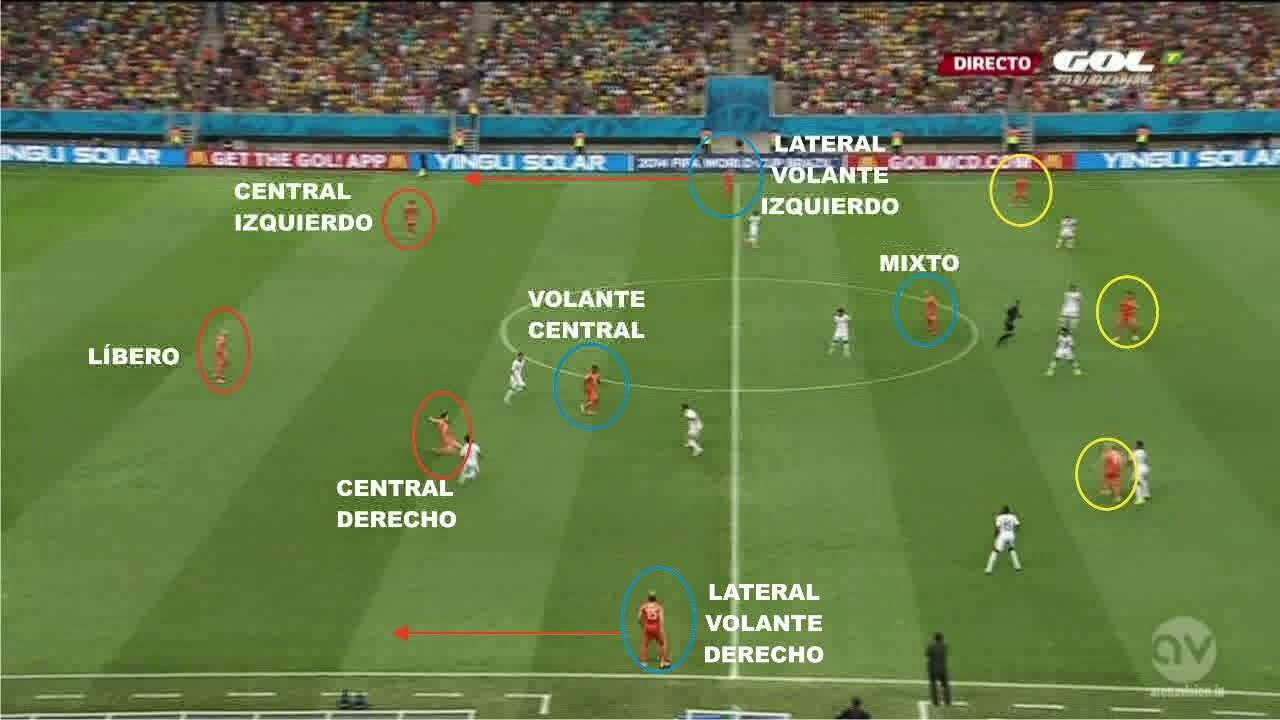 Imagenes De Canchas De Futbol 11 - Medidas oficiales de los campos de fútbol según FIFA