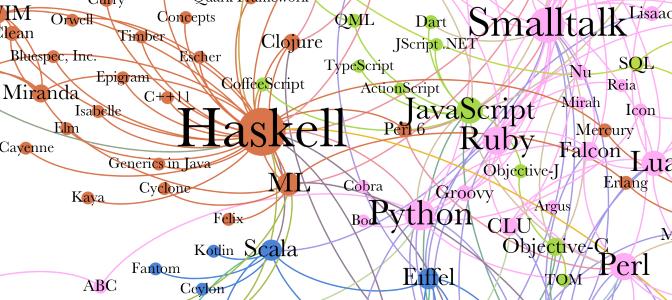 Bahasa pemrograman Haskell