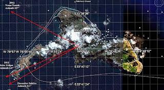 La isla del Apocalipsis Maya