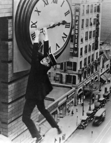 O uso do tempo