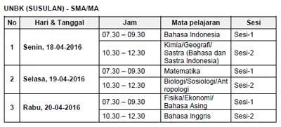 Jadwal UNBK Susulan SMA/MA  tahun 2016