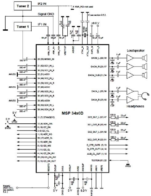 Hình 7 - Sơ đồ nguyên lý mạch xử lý tín hiệu Audio