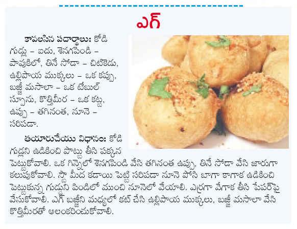 Telugu web world masala mixture egg bajji recipe in telugu masala mixture egg bajji recipe in telugu language kodi guddu masala bajji forumfinder Images