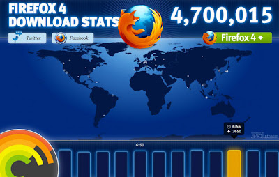 Mozilla Firefox 4 download