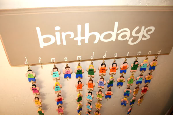 This Is A Really Cute Idea As Birthday Reminders If Want To Know Little Bit More