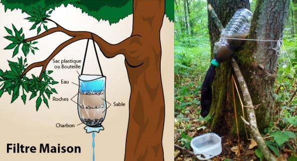 La nature de l 39 eau dossier produire de l 39 eau salubre - Filtre eau potable maison ...