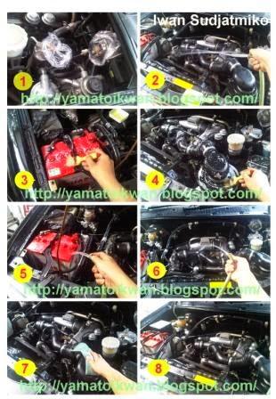tata Cara Mencuci Mesin mobil