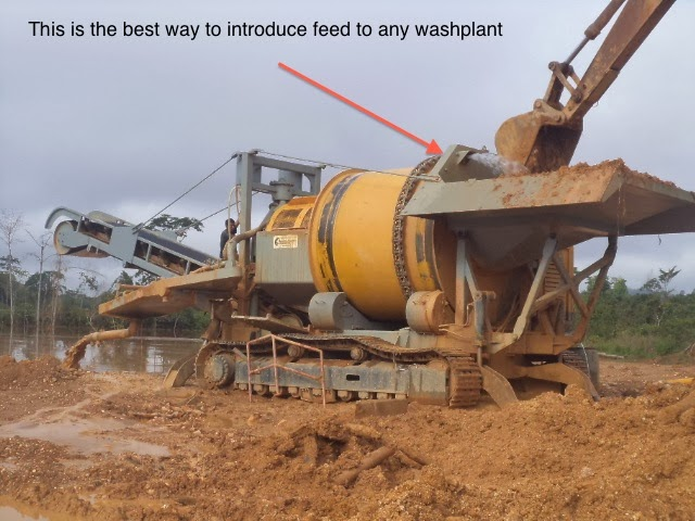 choke feed system you can use in the placer Gold and Diamond mining