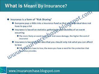 What is Meant By Insurance?