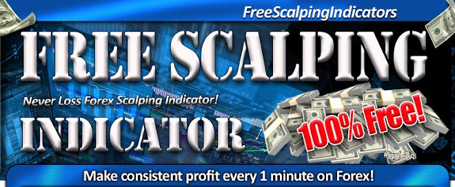 Indikator Scalping
