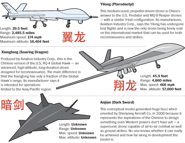 Chinese Drones 606x469