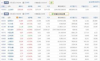 中国株コバンザメ投資ウォッチ銘柄watch20130110
