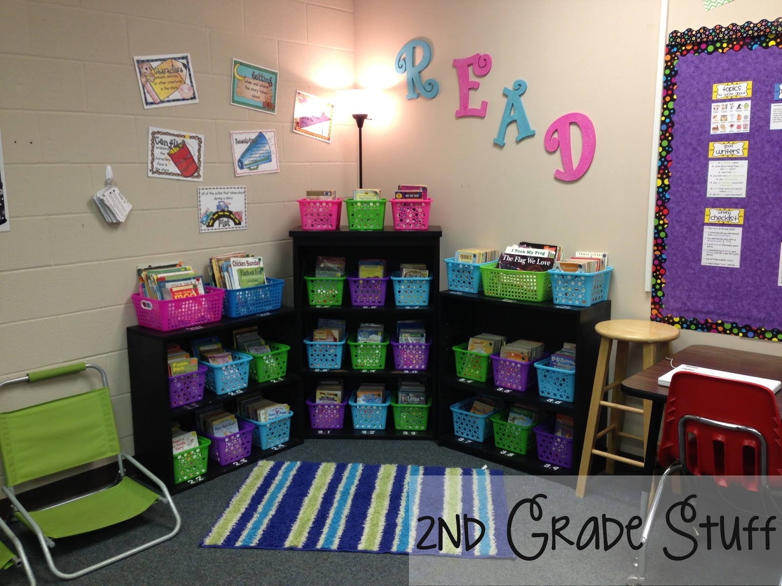 Classroom Library Decorating Ideas ~ Nd grade stuff classroom tour