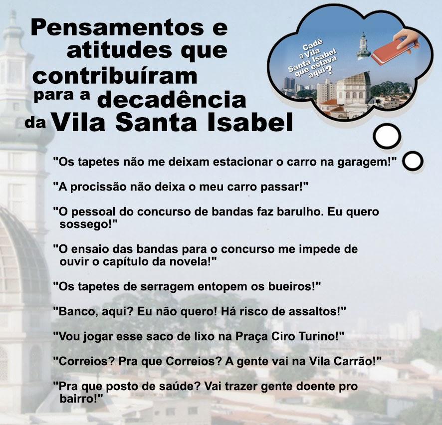 Vila Santa Isabel, Zona Leste de São Paulo, história de São Paulo, Vila Formosa, Vila Carrão, bairros de São Paulo