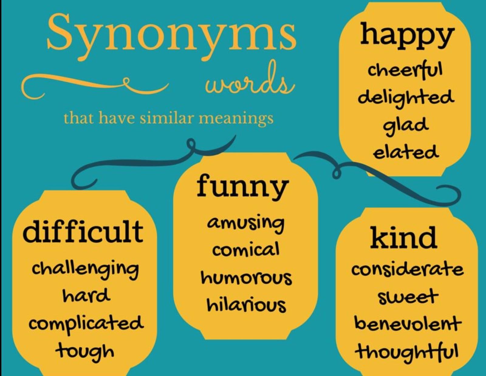 Слово для поздравления синонимы