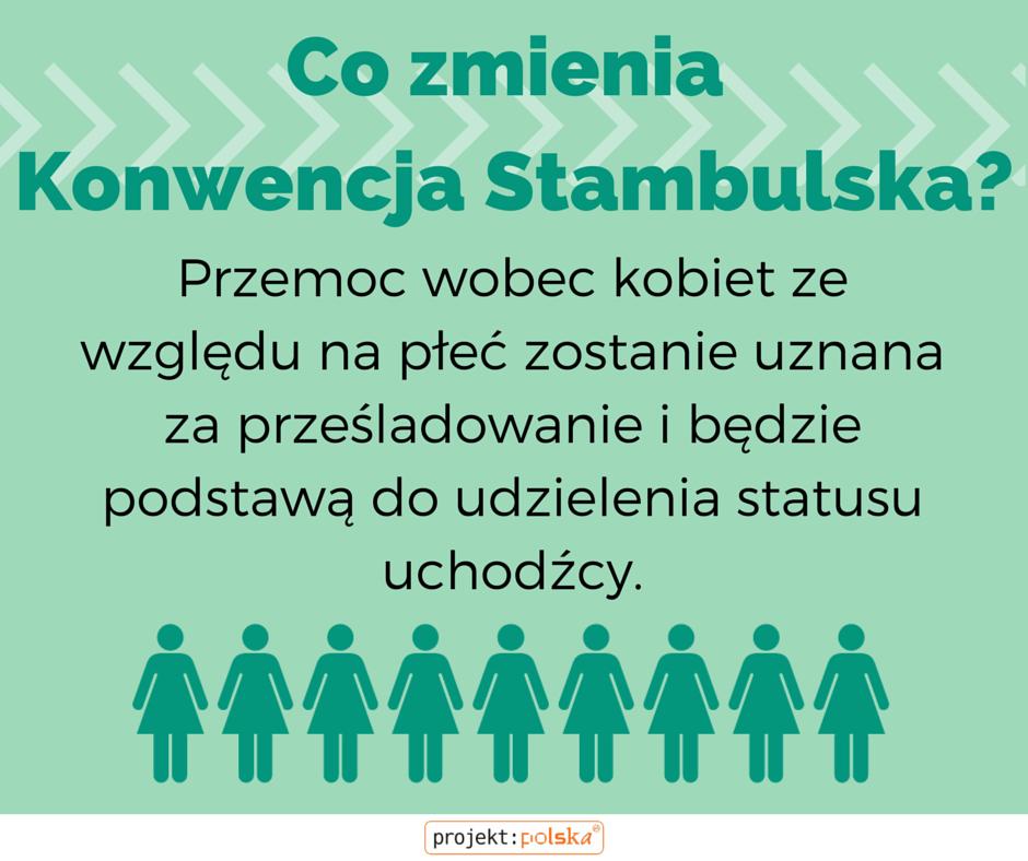 Konwencja kobiety uchodźcy