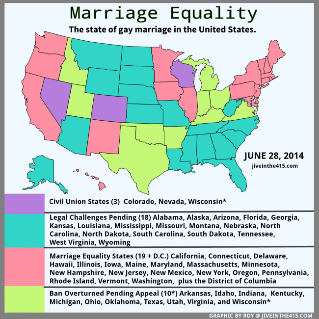 The state of gay marriage in the US 6-28-14