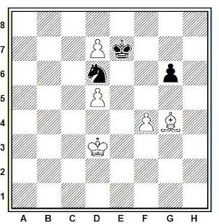 Posición de la partida de ajedrez Ivanchuk - Antonio (Olimpiada de 1988)