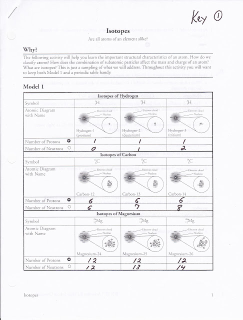 All Worksheets » Atoms Ions And Isotopes Worksheet Answers - Free ...