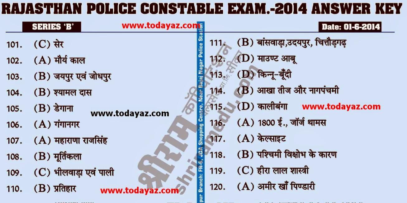 Exam Result 2015 : Government Jobs, Sarkari Naukri, Admit Card, Answer ...