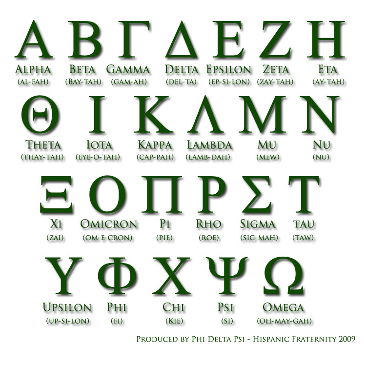 Greek Alphabet Symbols