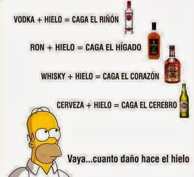 Homer Simpson y el Alcohol