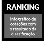 http://www.melhoresdamusicabrasileira.com.br/2015/12/ranking2015.html